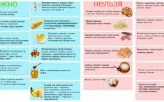 Груши и другие фрукты при панкреатите — что можно?