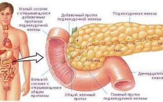 Тяжесть при панкреатите в поджелудочной железе