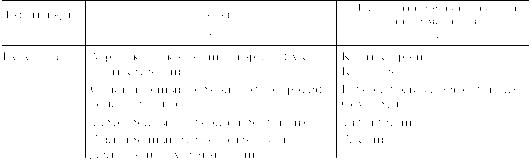 Классификация по влиянию на количество гормонов