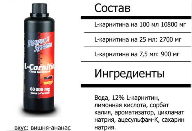 l-КАРНИТИН power - инструкция по применению, цена, отзывы и аналоги