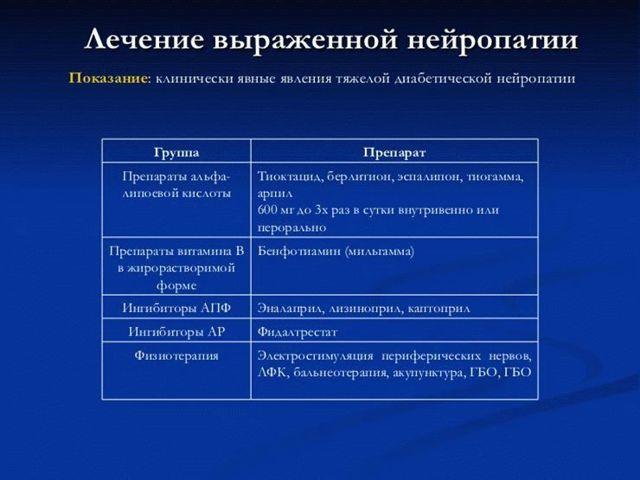 ТИАМИН - инструкция по применению, цена, отзывы и аналоги