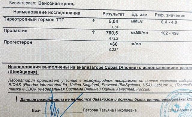 Норма ТТГ в крови