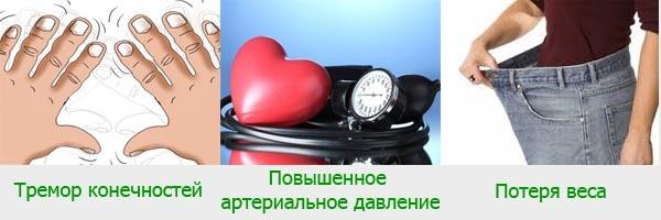 Повышены гормоны щитовидной железы: симптомы и лечение их переизбытка