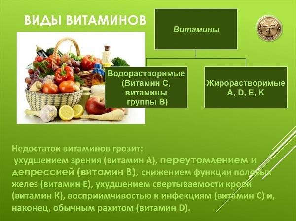 ВИТАМИН Е ШАМПУНЬ - инструкция по применению, цена, отзывы и аналоги