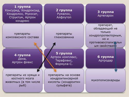 АДРИБЛАСТИН - инструкция по применению, цена, отзывы и аналог