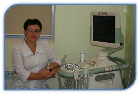 Нормы щитовидной железы на УЗИ: таблица показателей, норма перешейка и долей при обследовании