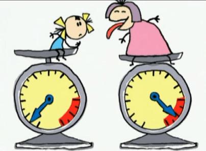 Диагностика ожирения у детей: общее обследование, какие анализы сдать при ожирении ребенка
