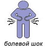 Осложнения острого панкреатита: какие бывают последствия?
