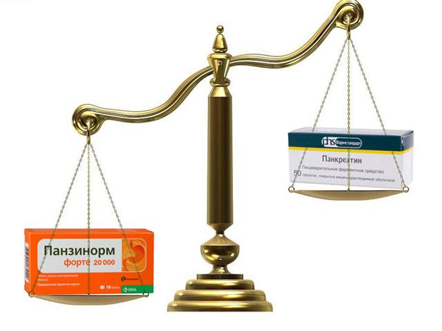 Панзинорм или панкреатин: что лучше при панкреатите
