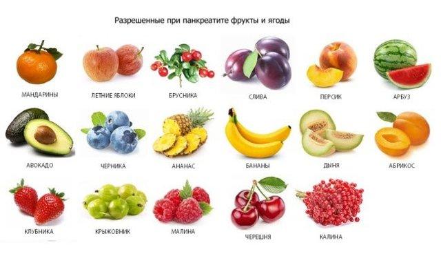 Что можно есть при панкреатите? (+список продуктов)