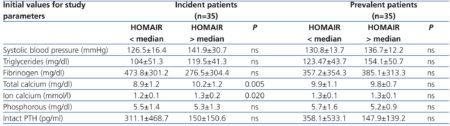 Синдром Рабсона: признаки, лечение Рабсона Менденхолла